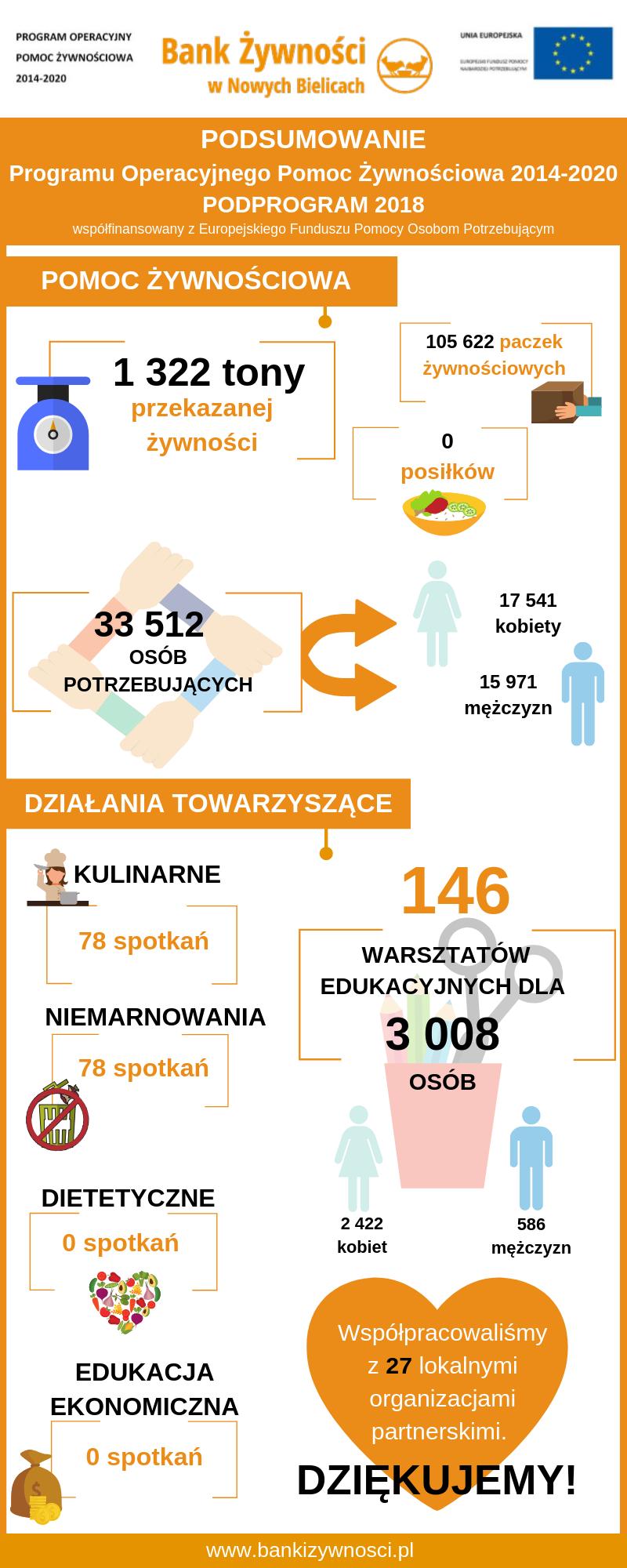 2018_infografika